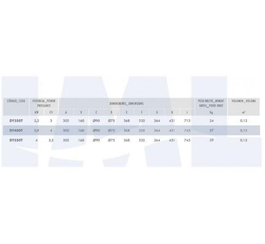 αντλια πισινας IML BIG DISCOVERY 3-5.5HP
