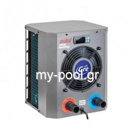 Mini heat GRE 1,9 kW