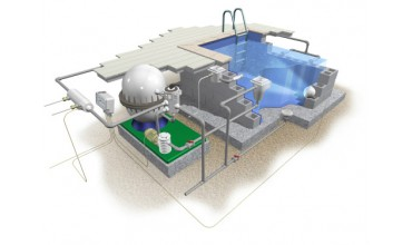 POOL HEATING